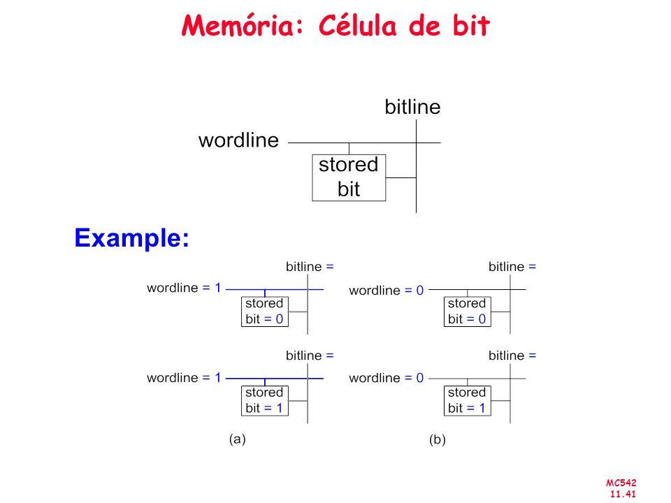 MC542 11.41 Memória: Célula de bit Example: