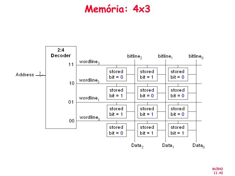 MC542 11.42 Memória: 4x3