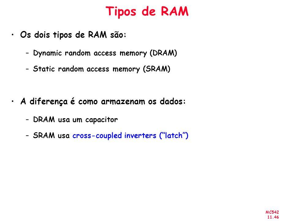 MC542 11.46 Tipos de RAM Os dois tipos de RAM são: –Dynamic random access memory (DRAM) –Static random access memory (SRAM) A diferença é como armazen