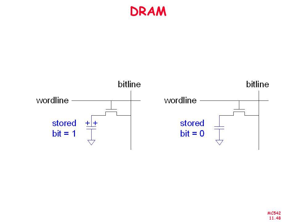 MC542 11.48 DRAM