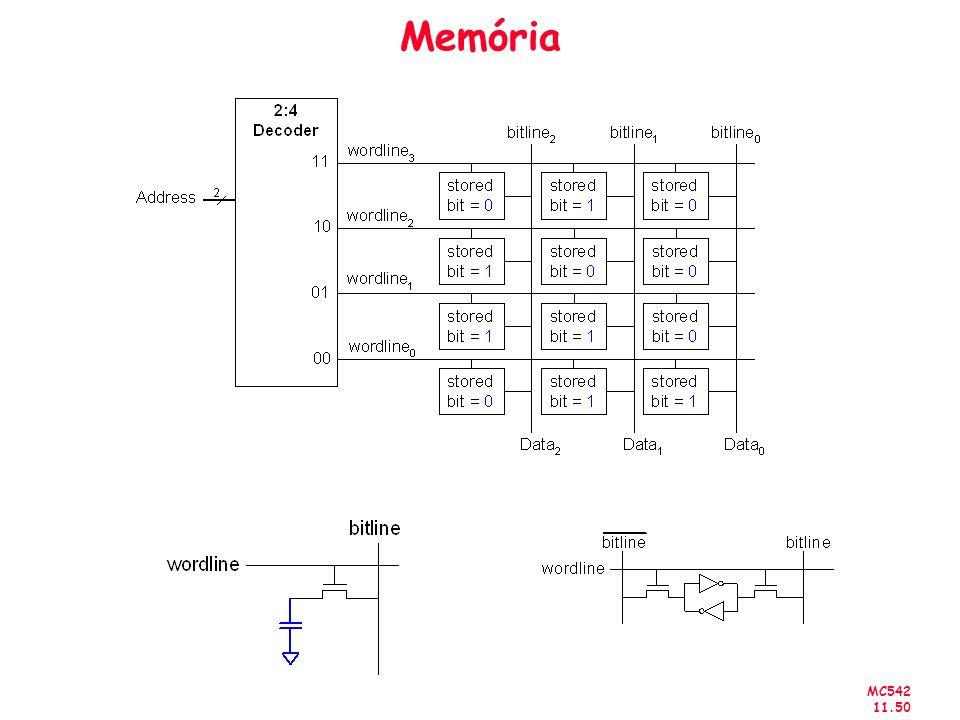 MC542 11.50 Memória