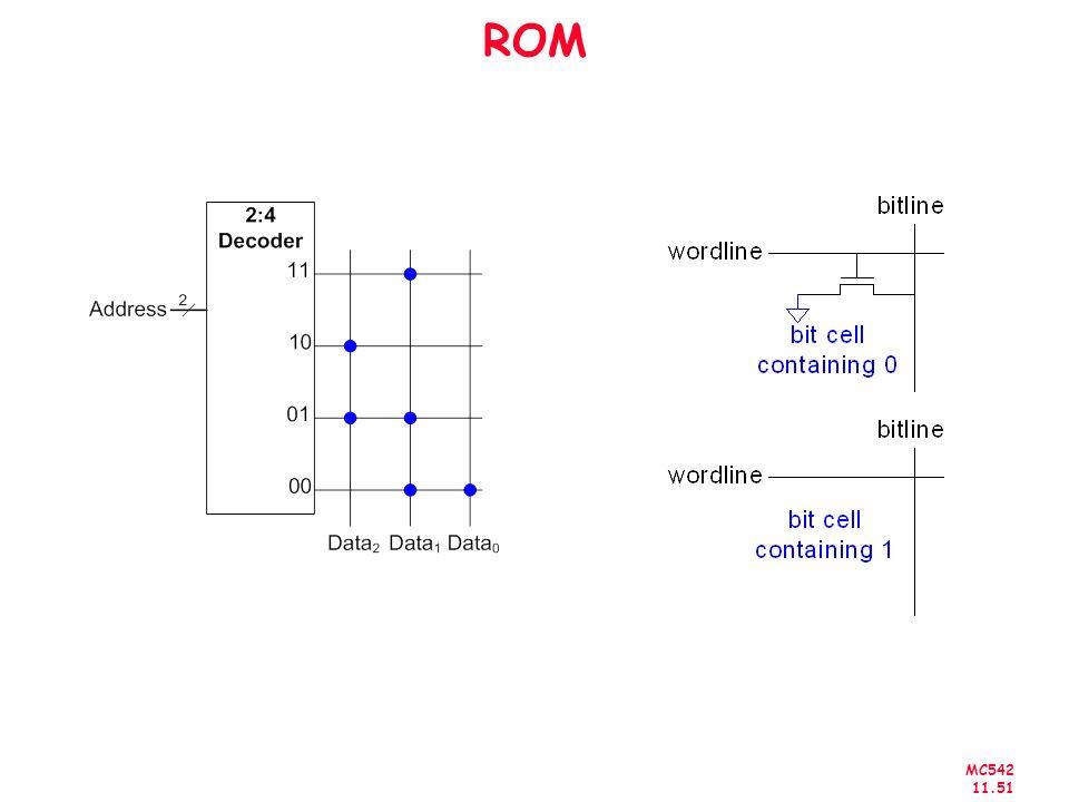MC542 11.51 ROM
