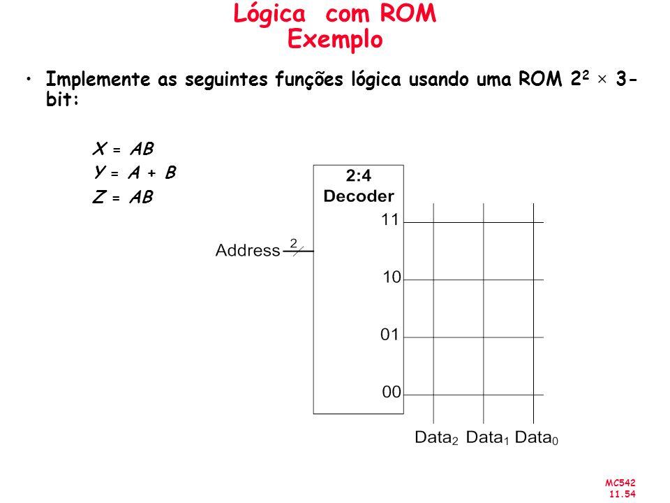 MC542 11.54 Lógica com ROM Exemplo Implemente as seguintes funções lógica usando uma ROM 2 2 × 3- bit: X = AB Y = A + B Z = AB