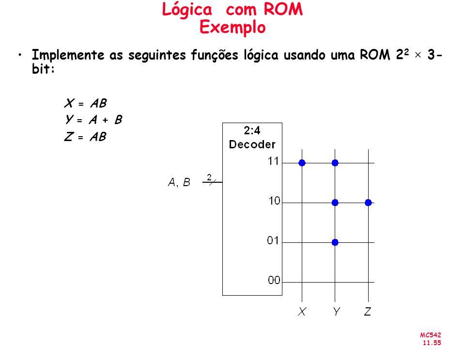 MC542 11.55 Lógica com ROM Exemplo Implemente as seguintes funções lógica usando uma ROM 2 2 × 3- bit: X = AB Y = A + B Z = AB