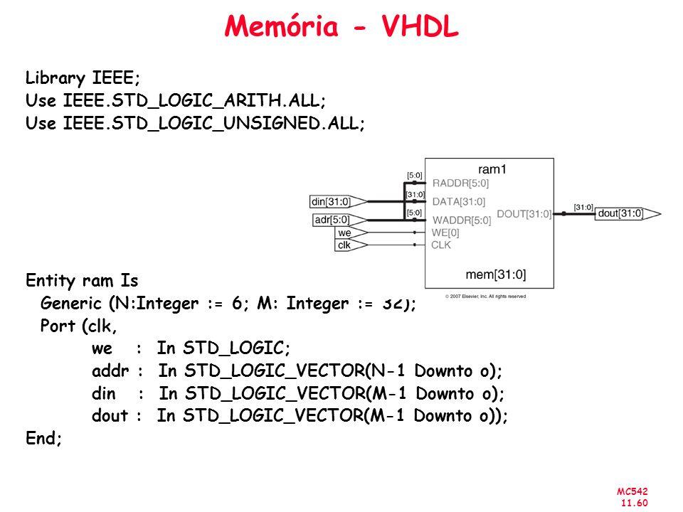MC542 11.60 Memória - VHDL Library IEEE; Use IEEE.STD_LOGIC_ARITH.ALL; Use IEEE.STD_LOGIC_UNSIGNED.ALL; Entity ram Is Generic (N:Integer := 6; M: Inte