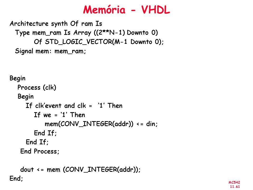 MC542 11.61 Memória - VHDL Architecture synth Of ram Is Type mem_ram Is Array ((2**N-1) Downto 0) Of STD_LOGIC_VECTOR(M-1 Downto 0); Signal mem: mem_r