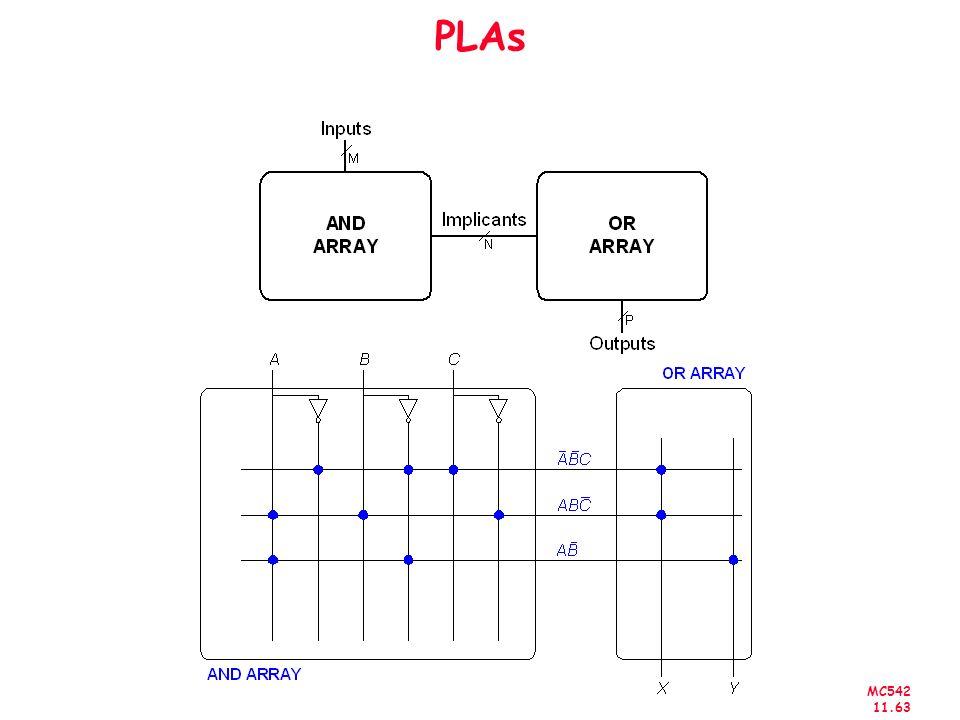 MC542 11.63 PLAs