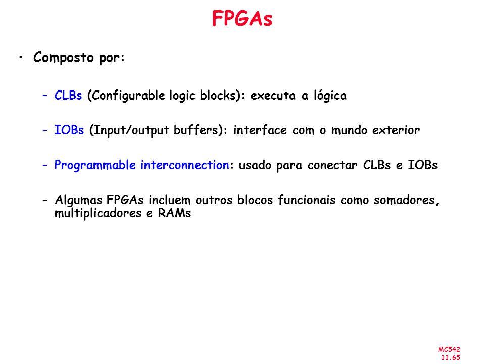 MC542 11.65 FPGAs Composto por: –CLBs (Configurable logic blocks): executa a lógica –IOBs (Input/output buffers): interface com o mundo exterior –Prog