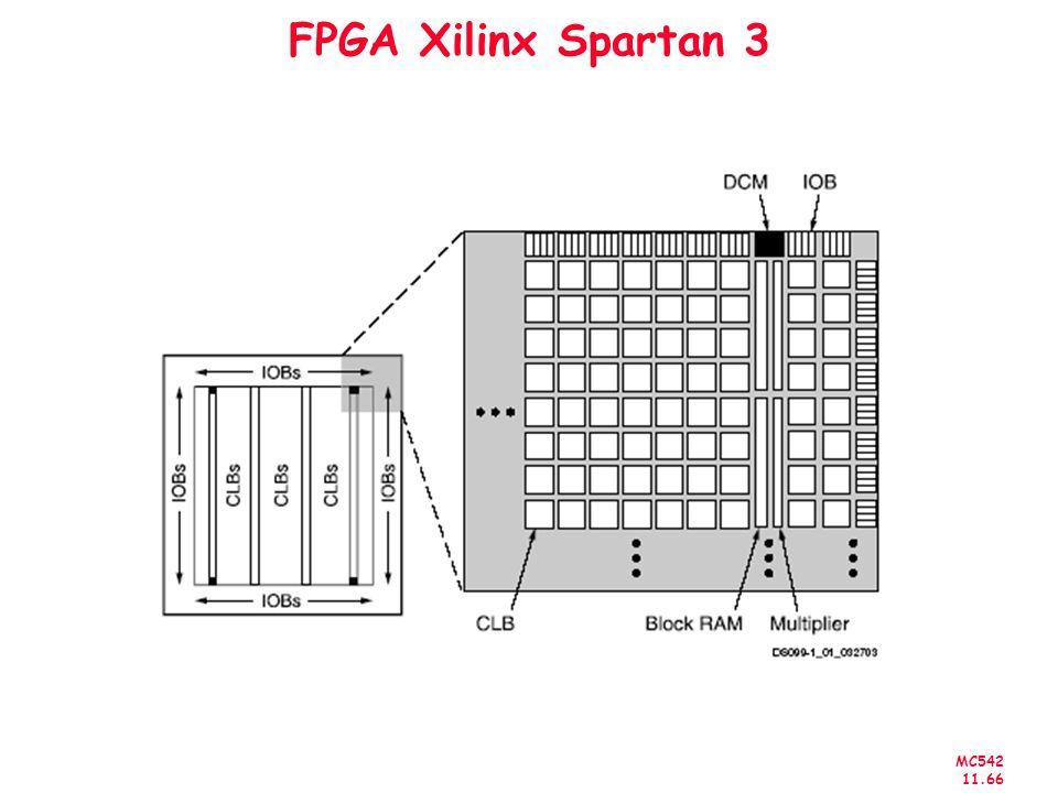 MC542 11.66 FPGA Xilinx Spartan 3