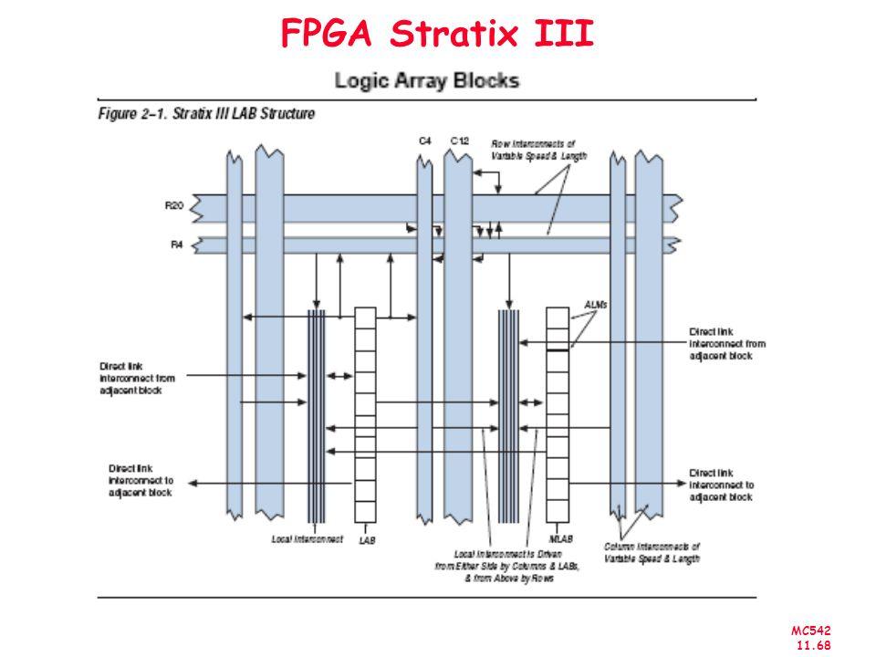 MC542 11.68 FPGA Stratix III