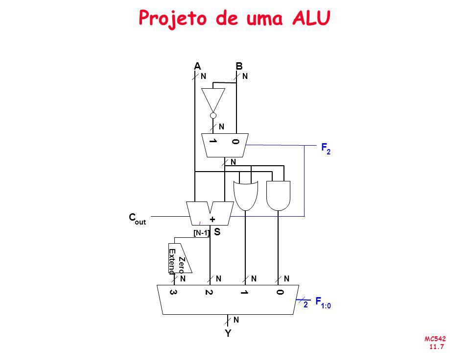 MC542 11.8 ALU - Funções F 2:0 Function 000A & B 001A | B 010A + B 011not used 100A & B 101A | ~B 110A - B 111SLT