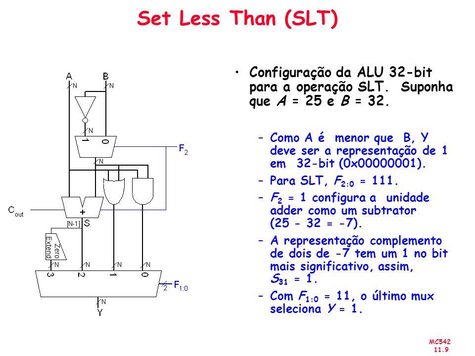 MC542 11.9 Set Less Than (SLT) Configuração da ALU 32-bit para a operação SLT. Suponha que A = 25 e B = 32. –Como A é menor que B, Y deve ser a repres