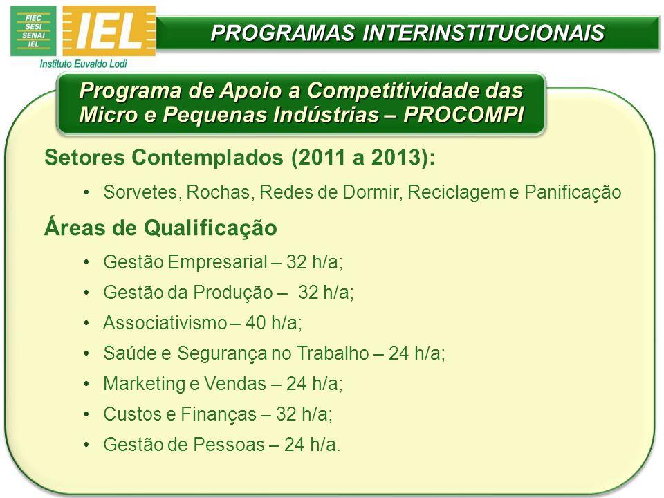 PROGRAMAS INTERINSTITUCIONAIS Setores Contemplados (2011 a 2013): Sorvetes, Rochas, Redes de Dormir, Reciclagem e Panificação Áreas de Qualificação Ge