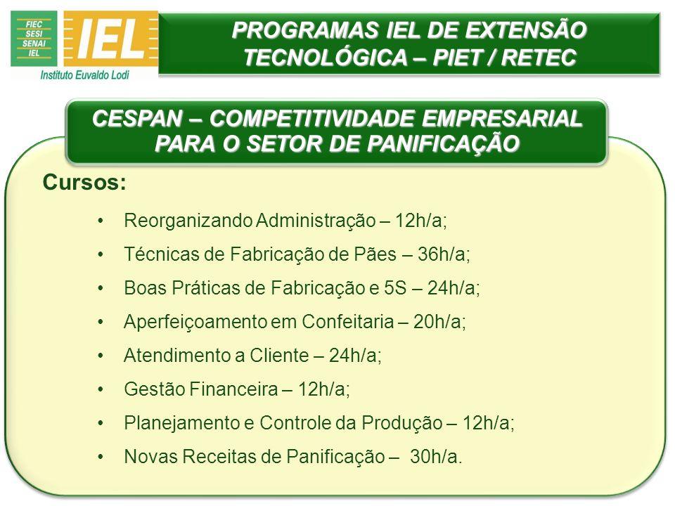 Cursos: Reorganizando Administração – 12h/a; Técnicas de Fabricação de Pães – 36h/a; Boas Práticas de Fabricação e 5S – 24h/a; Aperfeiçoamento em Conf
