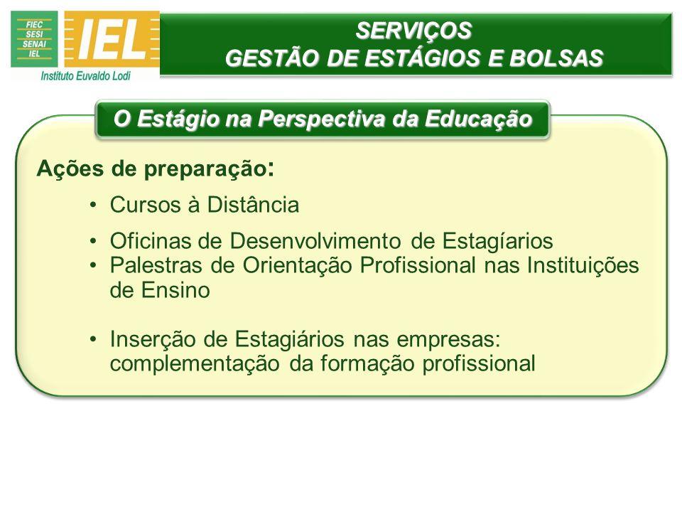 Ações de preparação : Cursos à Distância Oficinas de Desenvolvimento de Estagíarios Palestras de Orientação Profissional nas Instituições de Ensino In