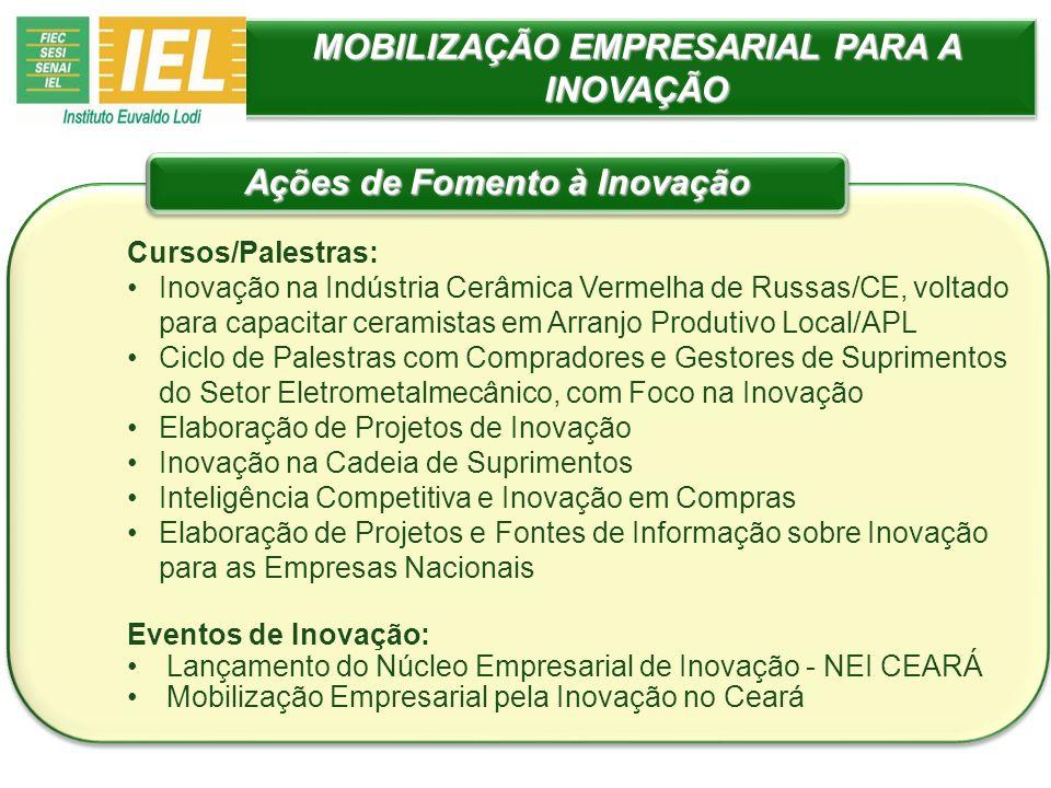 Cursos/Palestras: Inovação na Indústria Cerâmica Vermelha de Russas/CE, voltado para capacitar ceramistas em Arranjo Produtivo Local/APL Ciclo de Pale
