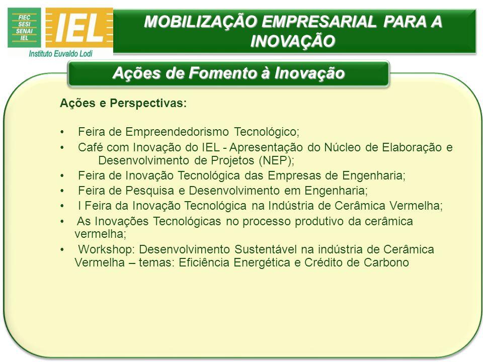 Ações e Perspectivas: Feira de Empreendedorismo Tecnológico; Café com Inovação do IEL - Apresentação do Núcleo de Elaboração e Desenvolvimento de Proj