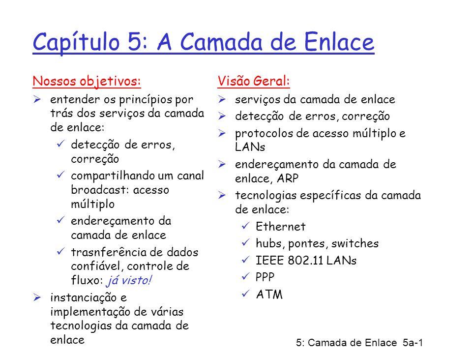 5: Camada de Enlace 5a-2 Camada de Enlace: Introdução Alguma terminologia: hosts e roteadores são nós (pontes e comutadores também) Enlaces são canais de comunicação que conectam nós adjacentes ao longo dos caminhos de comunicação Enlaces cabeados Enlaces sem fios LANs 2-PDU é um quadro, que encapsula um datagrama enlace Camada de enlace tem a responsibilidade de transferir datagramas de um nó para o nó adjacente sobre um enlace
