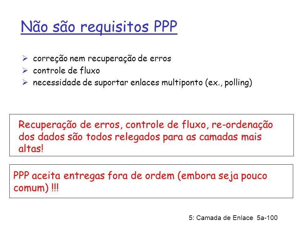 5: Camada de Enlace 5a-100 Não são requisitos PPP correção nem recuperação de erros controle de fluxo necessidade de suportar enlaces multiponto (ex.,