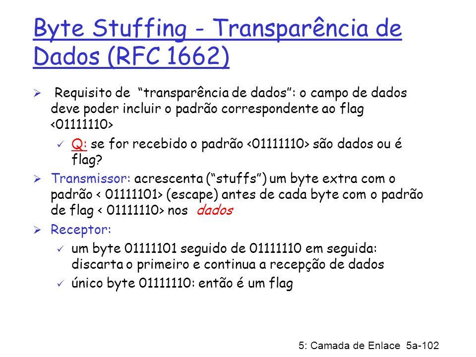 5: Camada de Enlace 5a-102 Byte Stuffing - Transparência de Dados (RFC 1662) Requisito de transparência de dados: o campo de dados deve poder incluir