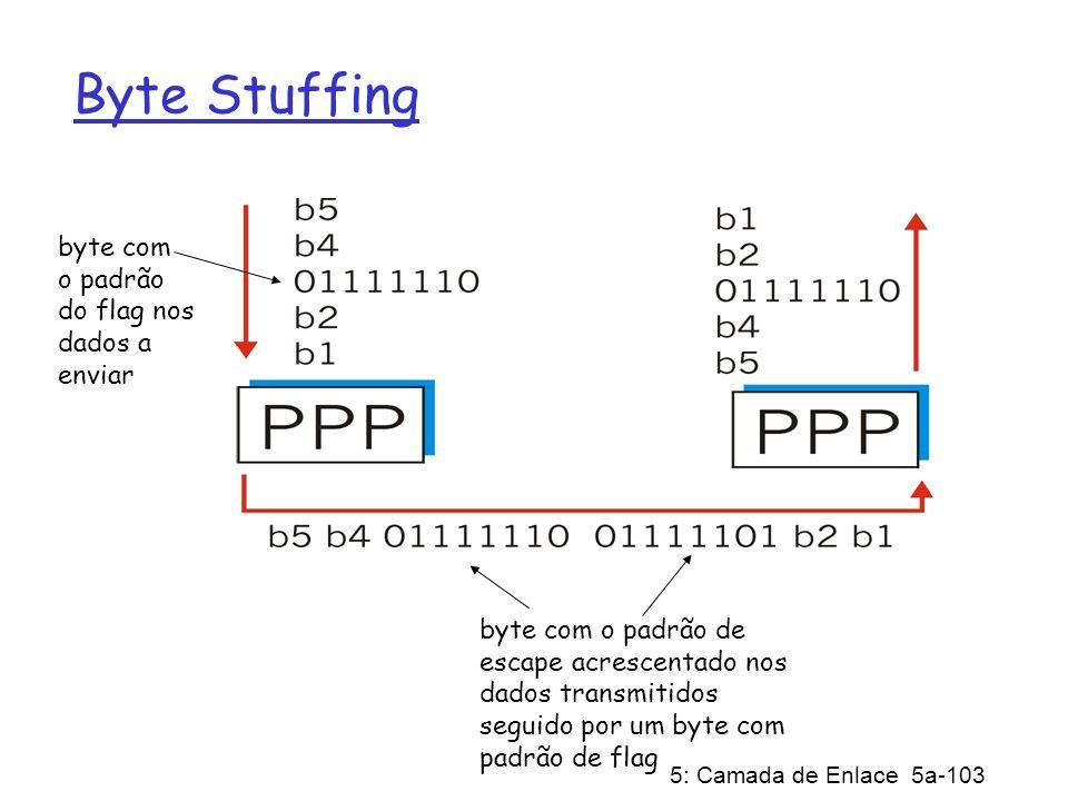 5: Camada de Enlace 5a-103 Byte Stuffing byte com o padrão do flag nos dados a enviar byte com o padrão de escape acrescentado nos dados transmitidos