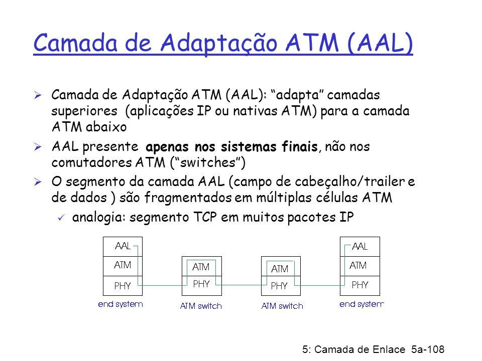 5: Camada de Enlace 5a-108 Camada de Adaptação ATM (AAL) Camada de Adaptação ATM (AAL): adapta camadas superiores (aplicações IP ou nativas ATM) para