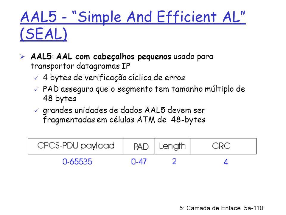 5: Camada de Enlace 5a-110 AAL5 - Simple And Efficient AL (SEAL) AAL5: AAL com cabeçalhos pequenos usado para transportar datagramas IP 4 bytes de ver