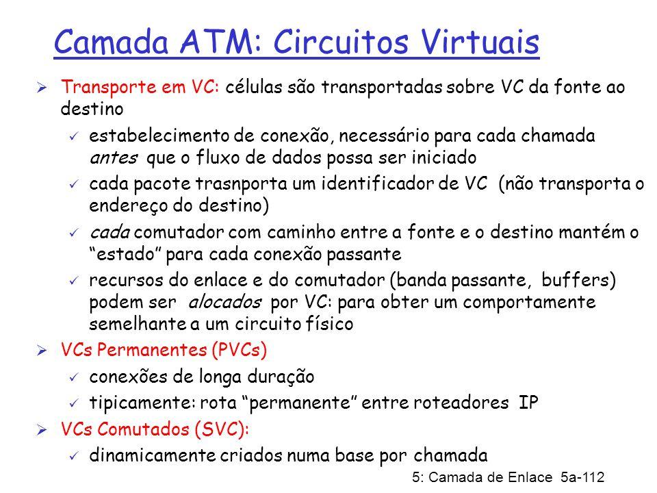 5: Camada de Enlace 5a-112 Camada ATM: Circuitos Virtuais Transporte em VC: células são transportadas sobre VC da fonte ao destino estabelecimento de