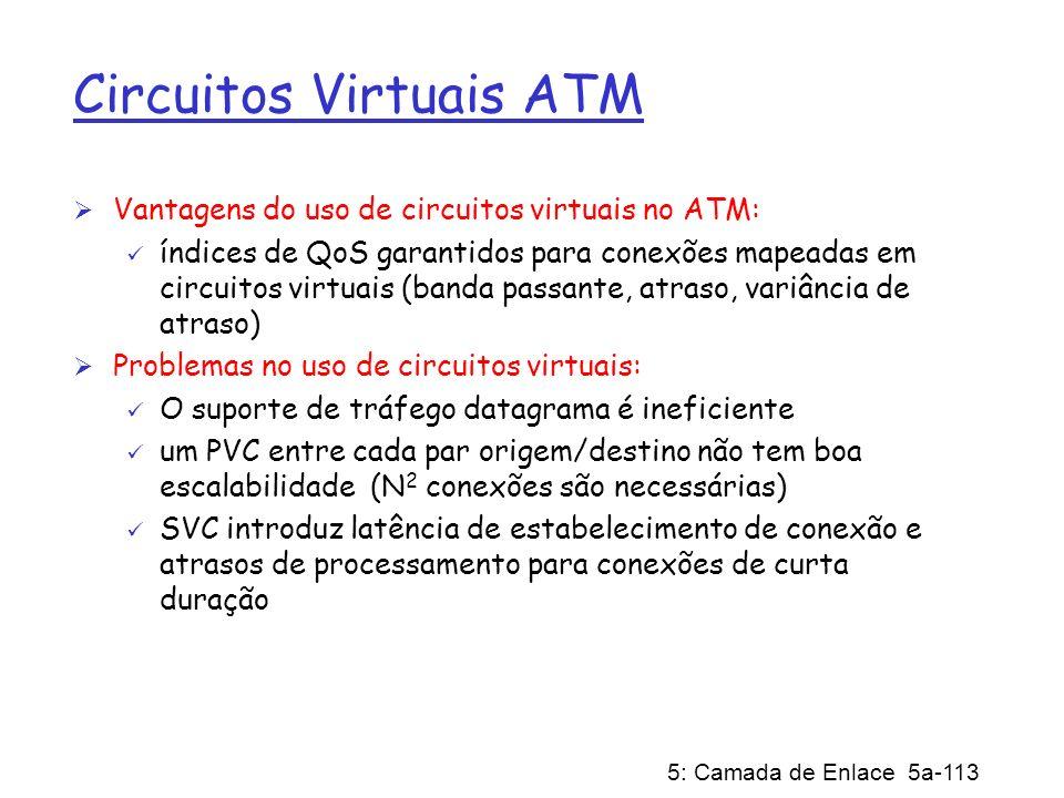 5: Camada de Enlace 5a-113 Circuitos Virtuais ATM Vantagens do uso de circuitos virtuais no ATM: índices de QoS garantidos para conexões mapeadas em c