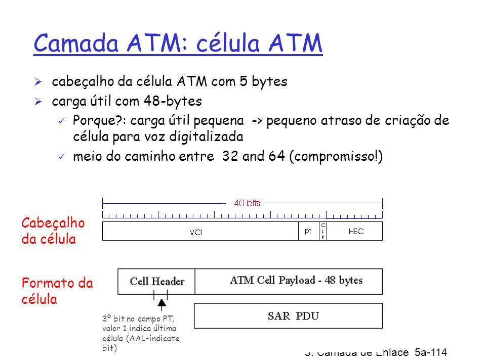 5: Camada de Enlace 5a-114 Camada ATM: célula ATM cabeçalho da célula ATM com 5 bytes carga útil com 48-bytes Porque?: carga útil pequena -> pequeno a