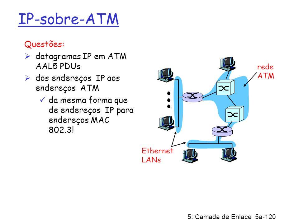 5: Camada de Enlace 5a-120 IP-sobre-ATM Questões: datagramas IP em ATM AAL5 PDUs dos endereços IP aos endereços ATM da mesma forma que de endereços IP