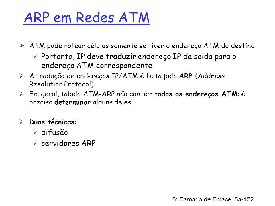 5: Camada de Enlace 5a-122 ARP em Redes ATM ATM pode rotear células somente se tiver o endereço ATM do destino Portanto, IP deve traduzir endereço IP