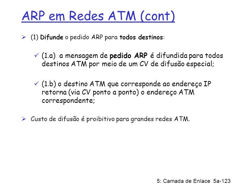 5: Camada de Enlace 5a-123 ARP em Redes ATM (cont) (1) Difunde o pedido ARP para todos destinos: (1.a) a mensagem de pedido ARP é difundida para todos