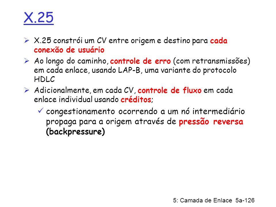 5: Camada de Enlace 5a-126 X.25 X.25 constrói um CV entre origem e destino para cada conexão de usuário Ao longo do caminho, controle de erro (com ret