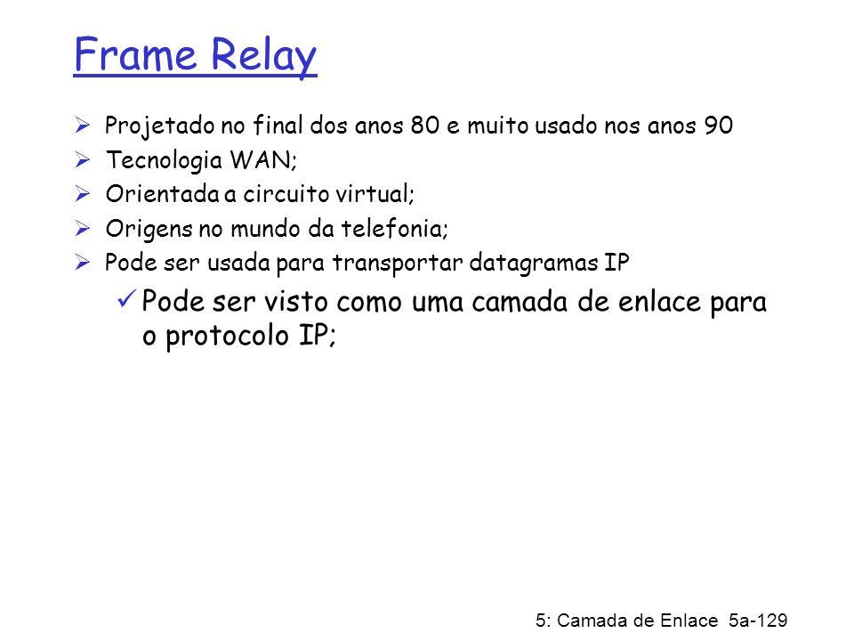 5: Camada de Enlace 5a-129 Frame Relay Projetado no final dos anos 80 e muito usado nos anos 90 Tecnologia WAN; Orientada a circuito virtual; Origens