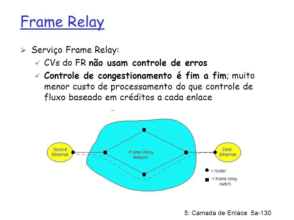 5: Camada de Enlace 5a-130 Frame Relay Serviço Frame Relay: CVs do FR não usam controle de erros Controle de congestionamento é fim a fim; muito menor