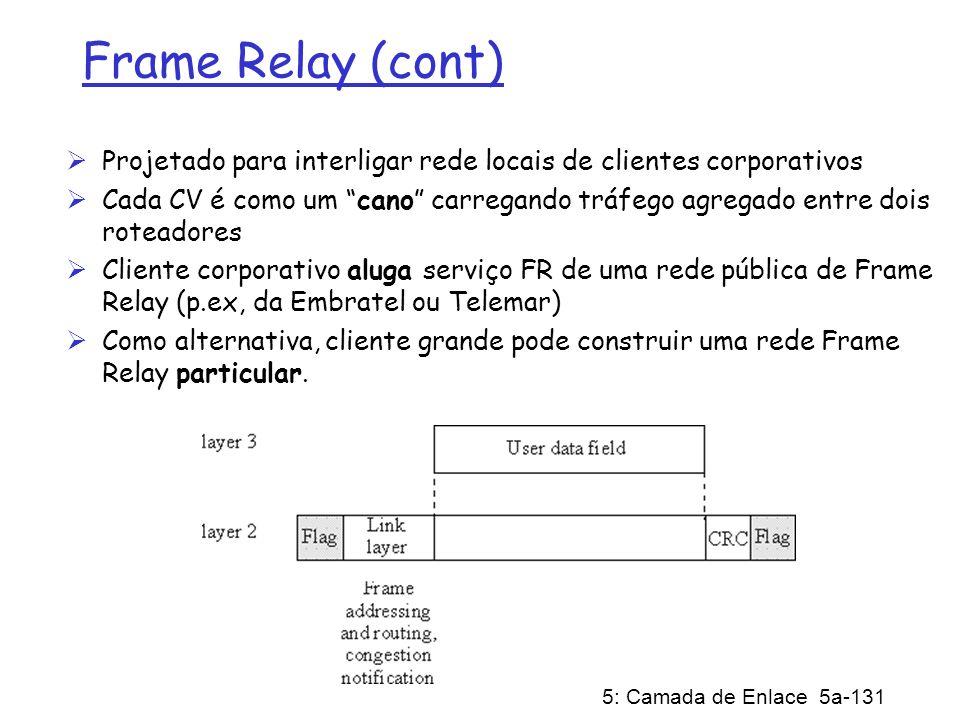 5: Camada de Enlace 5a-131 Frame Relay (cont) Projetado para interligar rede locais de clientes corporativos Cada CV é como um cano carregando tráfego