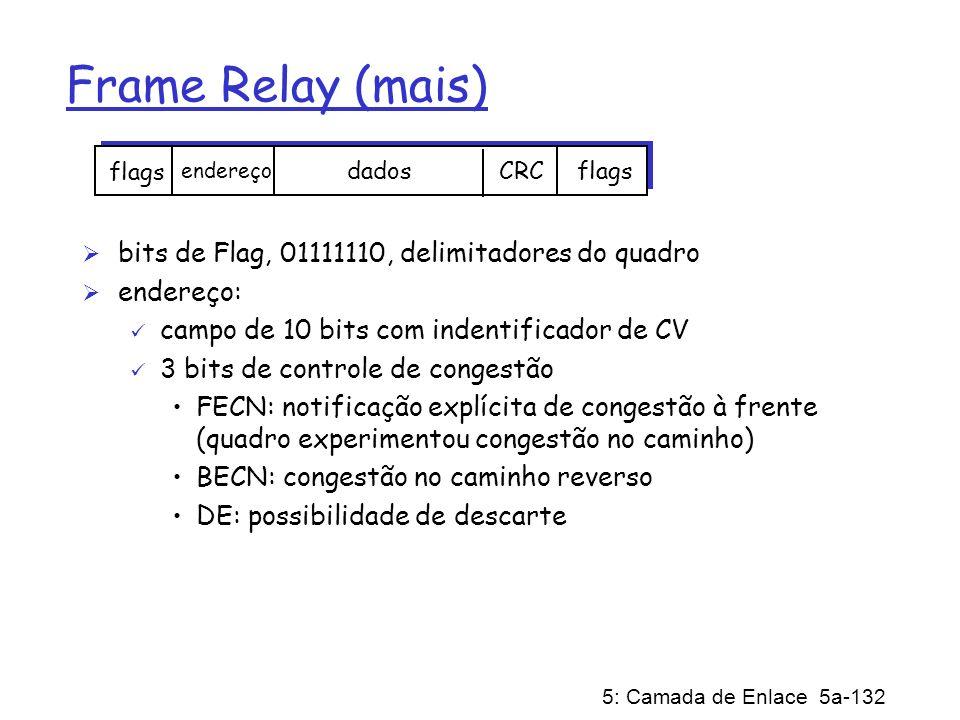 5: Camada de Enlace 5a-132 Frame Relay (mais) bits de Flag, 01111110, delimitadores do quadro endereço: campo de 10 bits com indentificador de CV 3 bi
