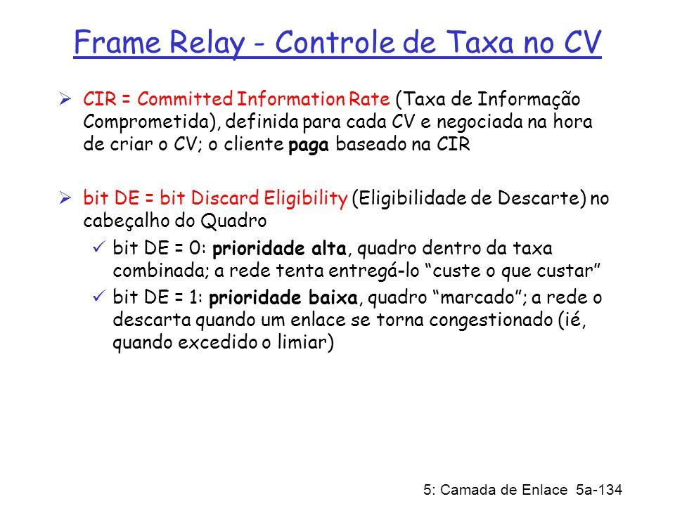 5: Camada de Enlace 5a-134 Frame Relay - Controle de Taxa no CV CIR = Committed Information Rate (Taxa de Informação Comprometida), definida para cada