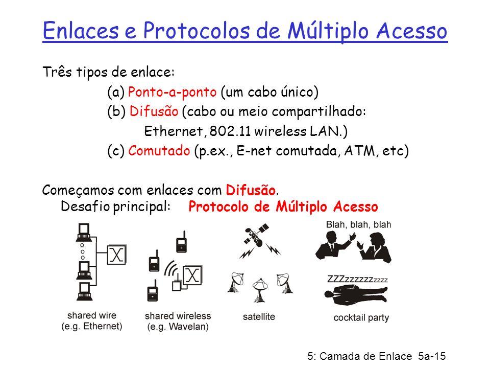 5: Camada de Enlace 5a-15 Enlaces e Protocolos de Múltiplo Acesso Três tipos de enlace: (a) Ponto-a-ponto (um cabo único) (b) Difusão (cabo ou meio co