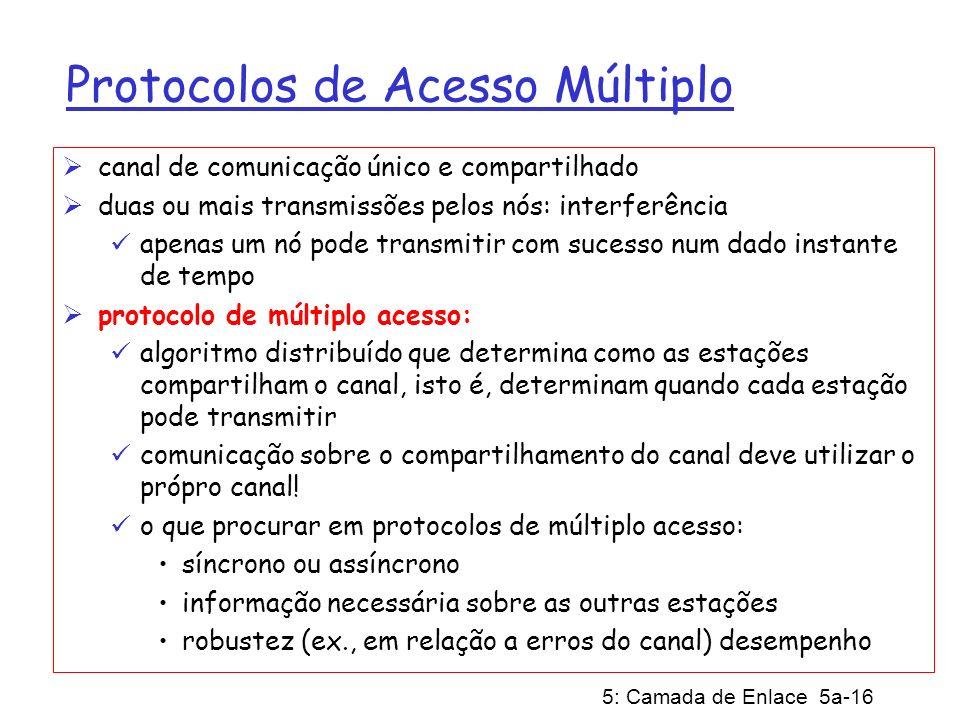 5: Camada de Enlace 5a-16 Protocolos de Acesso Múltiplo canal de comunicação único e compartilhado duas ou mais transmissões pelos nós: interferência