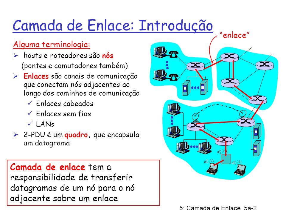 5: Camada de Enlace 5a-23 Particionamento de Canal (CDMA) CDMA (Acesso Múltiplo por Divisão de Códigos) sinal codificado = (dados originais) X (chipping sequence) decodificação: produto interno do sinal codificado e da seqüência de codificação (chipping sequence); observa-se que o produto interno é a soma dos produtos componente- por-componente permite que múltiplos usuários coexistam e transmitam simultaneamente com mínima interferência Para fazer CDMA funcionar, as seqüências de chipping devem ser mutuamente ortogonais entre si (i.é., produto interno = 0 (os códigos que minimizam a interferência são chamados ortogonais)