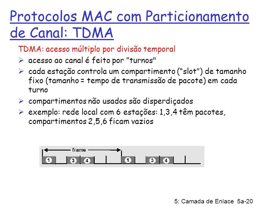 5: Camada de Enlace 5a-20 Protocolos MAC com Particionamento de Canal: TDMA TDMA: acesso múltiplo por divisão temporal acesso ao canal é feito por tur