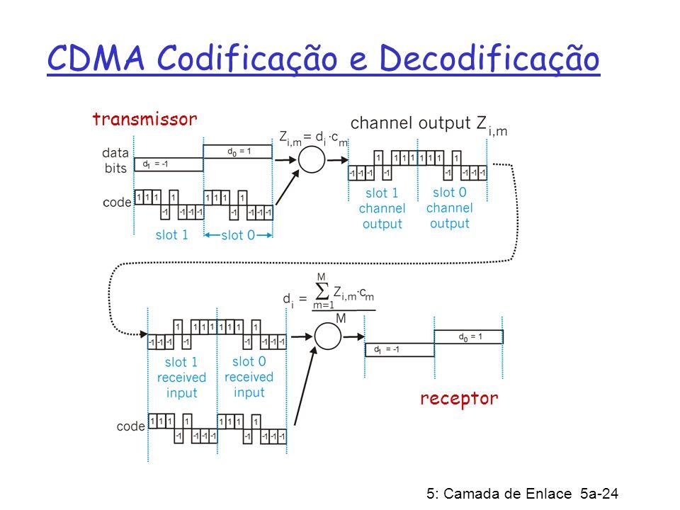 5: Camada de Enlace 5a-24 CDMA Codificação e Decodificação transmissor receptor