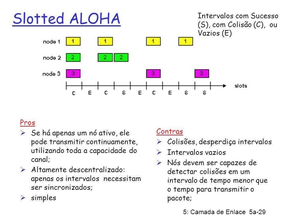 5: Camada de Enlace 5a-29 Slotted ALOHA Pros Se há apenas um nó ativo, ele pode transmitir continuamente, utilizando toda a capacidade do canal; Altam