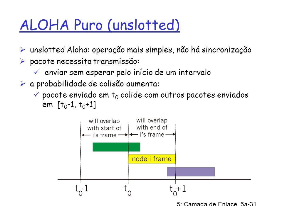 5: Camada de Enlace 5a-31 ALOHA Puro (unslotted) unslotted Aloha: operação mais simples, não há sincronização pacote necessita transmissão: enviar sem