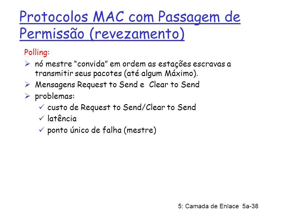 5: Camada de Enlace 5a-38 Protocolos MAC com Passagem de Permissão (revezamento) Polling: nó mestre convida em ordem as estações escravas a transmitir