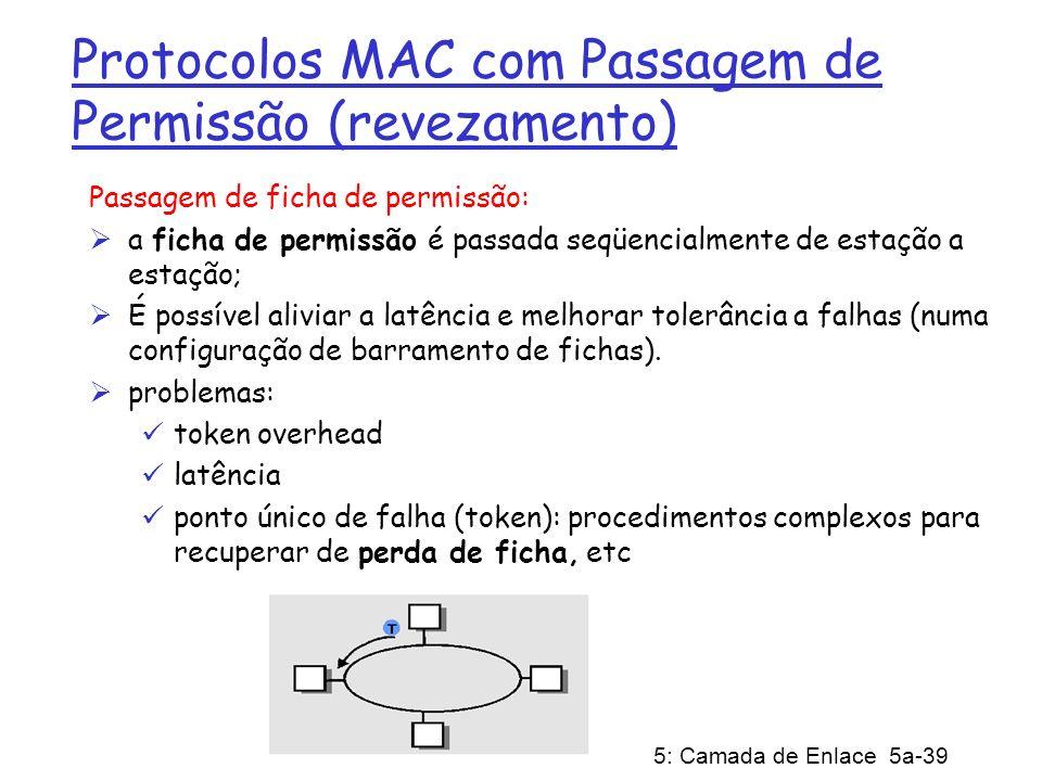 5: Camada de Enlace 5a-39 Protocolos MAC com Passagem de Permissão (revezamento) Passagem de ficha de permissão: a ficha de permissão é passada seqüen