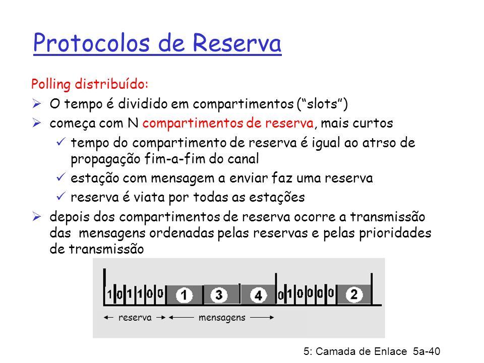 5: Camada de Enlace 5a-40 Protocolos de Reserva Polling distribuído: O tempo é dividido em compartimentos (slots) começa com N compartimentos de reser