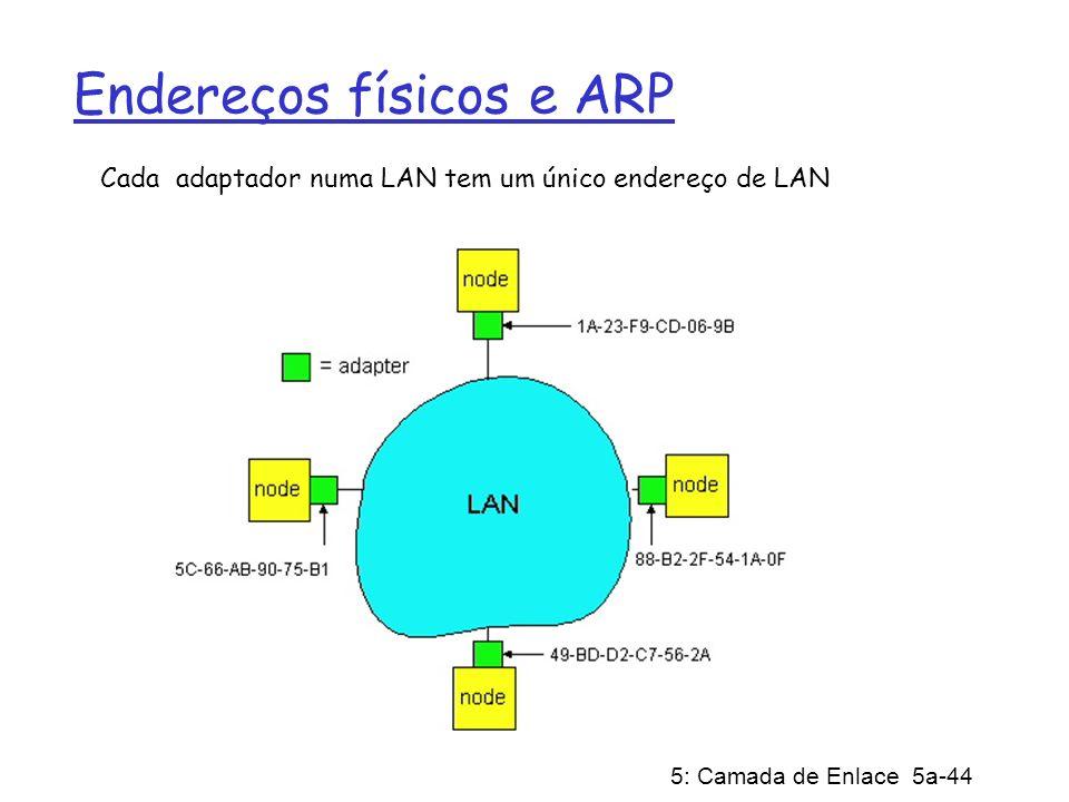 5: Camada de Enlace 5a-44 Endereços físicos e ARP Cada adaptador numa LAN tem um único endereço de LAN